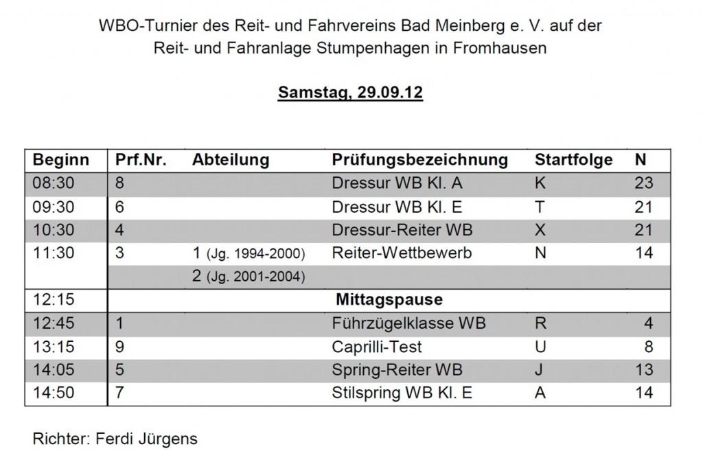 WBO Turnier 2012